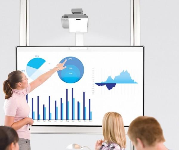 Höhenverstellbares Pylonensystem für fingerbedienbare Projektoren