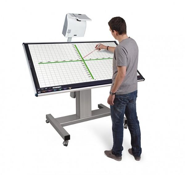 WorkITdesk, fahrbar, elektrisch schräg- & höhenverstellbar (ohne Projektor)