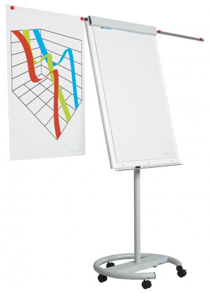 Flip- Chart Mobil