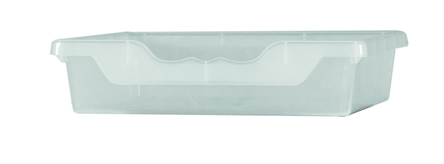 Tabelle-9-ErgoTray-transparent