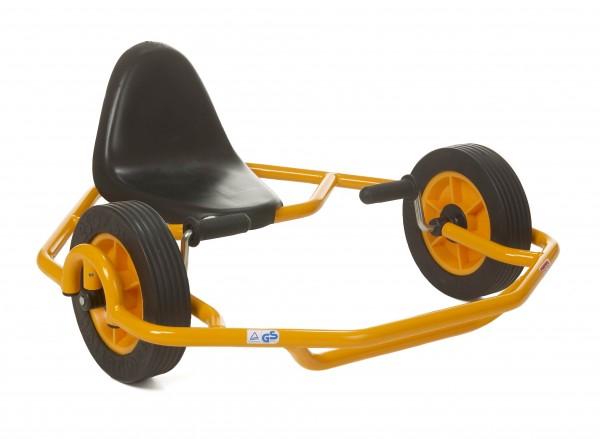 RABO Circlecart